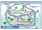 三峰川発電所のしくみ案内図